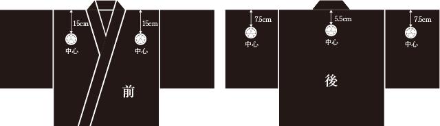 貼り紋を貼る位置
